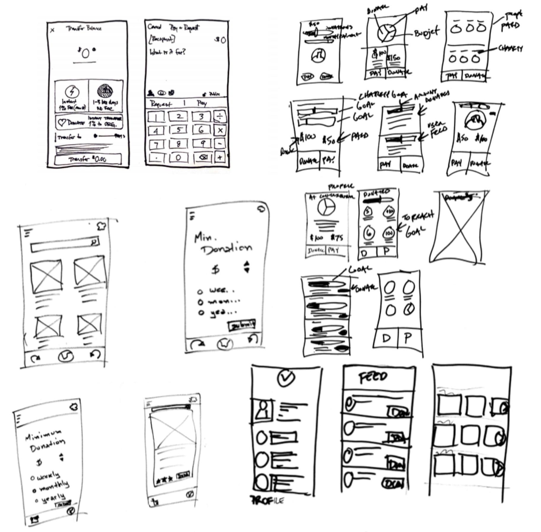 venmo design studio