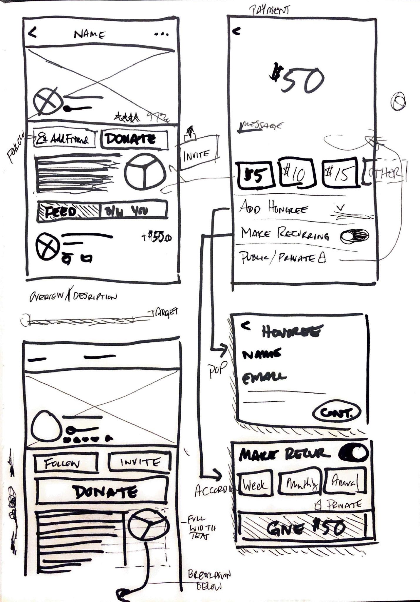venmo sketch revisions